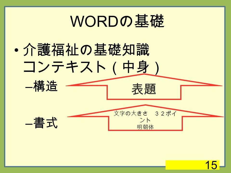 WORD の基礎 介護福祉の基礎知識 コンテキスト(中身) – 構造 – 書式 表題 文字の大きさ 32ポイ ント 明朝体 15