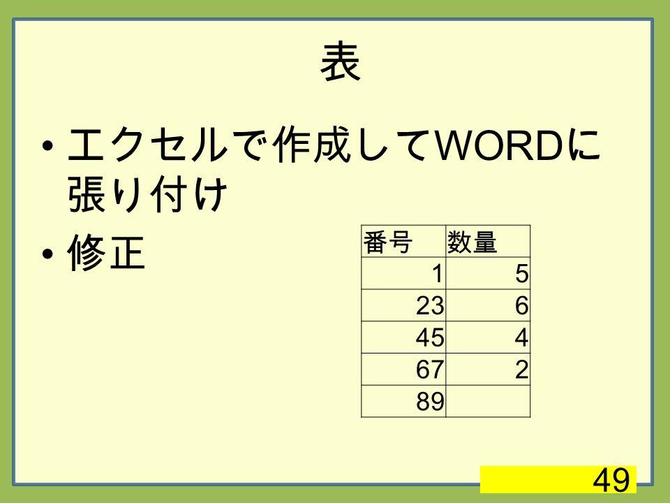 表 エクセルで作成して WORD に 張り付け 修正 49 番号数量 15 236 454 672 89