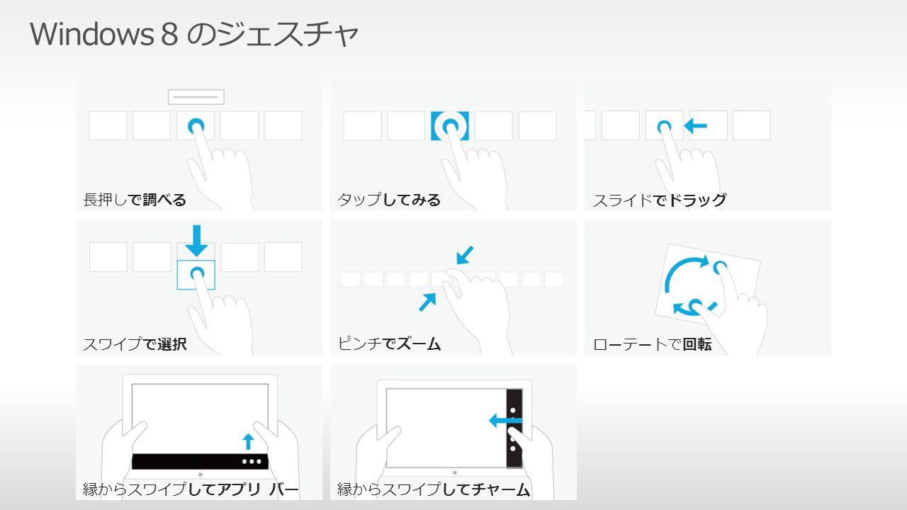 Windows 8 のジェスチャ 長押しで調べる スワイプで選択 スライドでドラッグ タップしてみる ピンチでズーム ローテートで回転 縁からスワイプしてチャーム 縁からスワイプしてアプリ バー