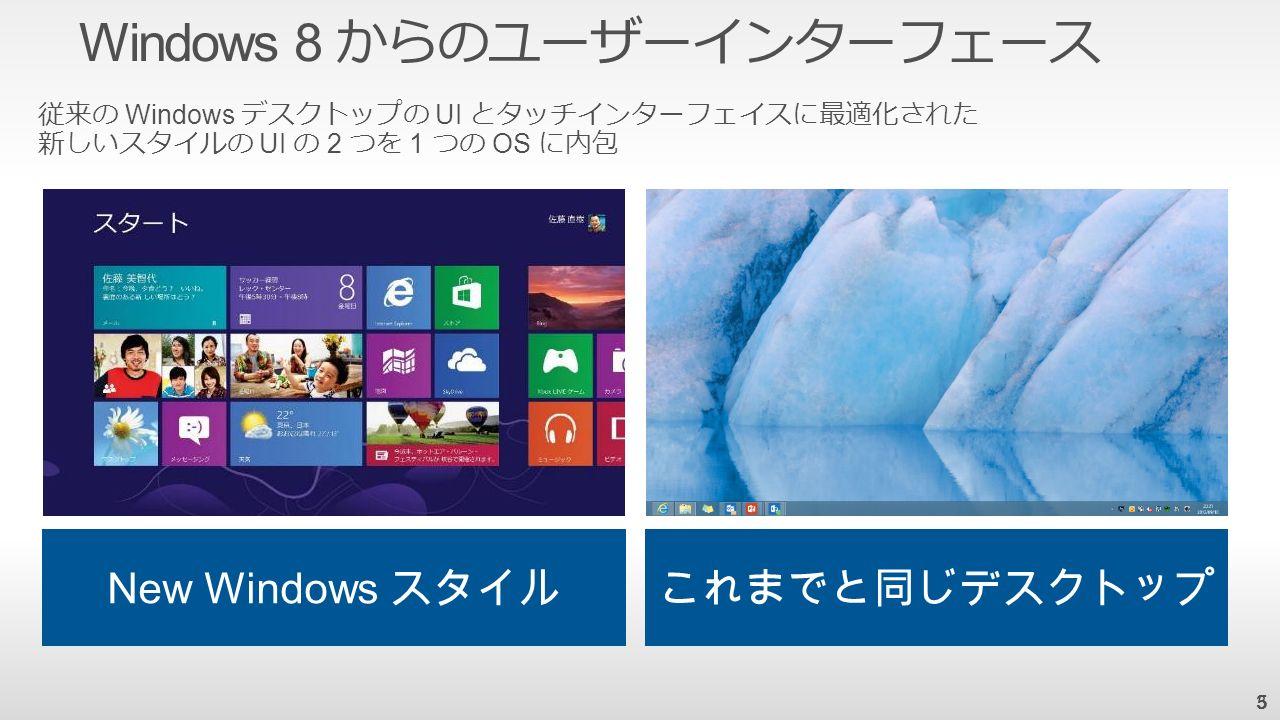 55 Windows 8 からのユーザーインターフェース 従来の Windows デスクトップの UI とタッチインターフェイスに最適化された 新しいスタイルの UI の 2 つを 1 つの OS に内包 これまでと同じデスクトップ New Windows スタイル 3