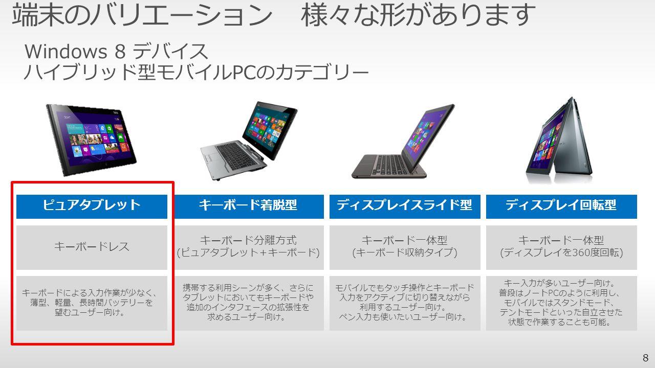 8 端末のバリエーション 様々な形があります Windows 8 デバイス ハイブリッド型モバイルPCのカテゴリー キーボード着脱型 ピュアタブレット キーボードレス キーボード分離方式 (ピュアタブレット+キーボード) ディスプレイスライド型 キーボード一体型 (キーボード収納タイプ) ディスプレイ回転型 キーボード一体型 (ディスプレイを360度回転) キーボードによる入力作業が少なく、 薄型、軽量、長時間バッテリーを 望むユーザー向け。 携帯する利用シーンが多く、さらに タブレットにおいてもキーボードや 追加のインタフェースの拡張性を 求めるユーザー向け。 モバイルでもタッチ操作とキーボード 入力をアクティブに切り替えながら 利用するユーザー向け。 ペン入力も使いたいユーザー向け。 キー入力が多いユーザー向け。 普段はノートPCのように利用し、 モバイルではスタンドモード、 テントモードといった自立させた 状態で作業することも可能。