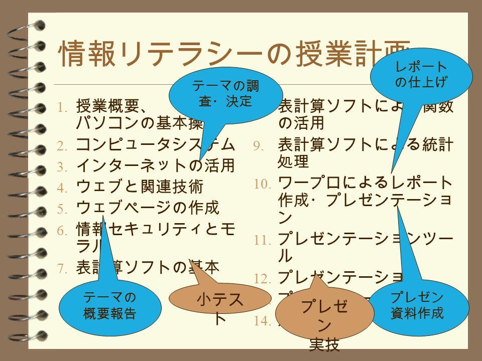 情報リテラシーの授業計画 1. 授業概要 2. コンピュータシステム 3. パソコンの基本操作 4.