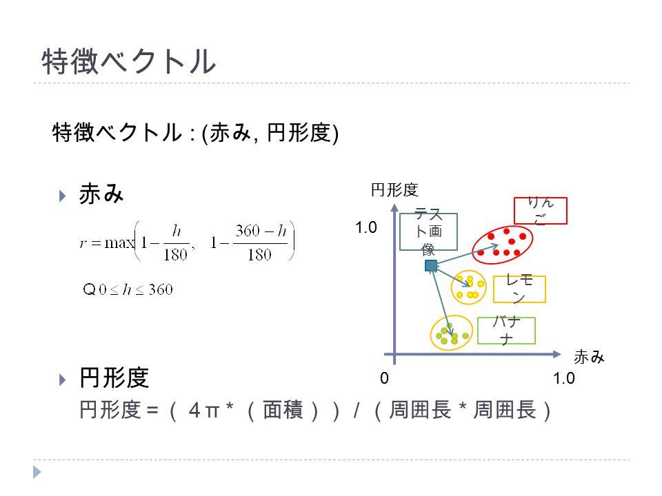 特徴ベクトル  赤み  円形度 円形度=(4 π *(面積))/(周囲長*周囲長) 赤み 円形度 りん ご レモ ン バナ ナ テス ト画 像 01.0 特徴ベクトル : ( 赤み, 円形度 )