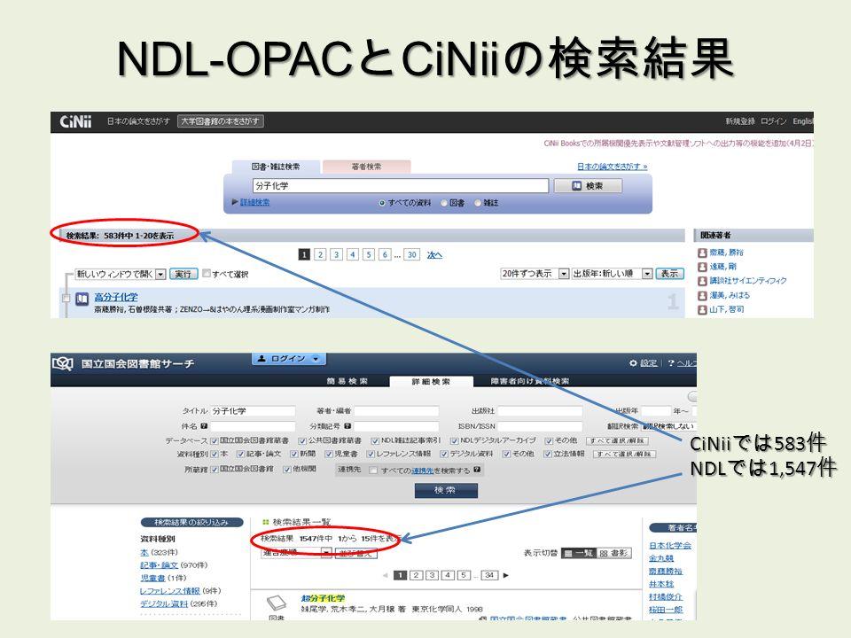 NDL-OPAC と CiNii の検索結果 CiNii では 583 件 NDL では 1,547 件