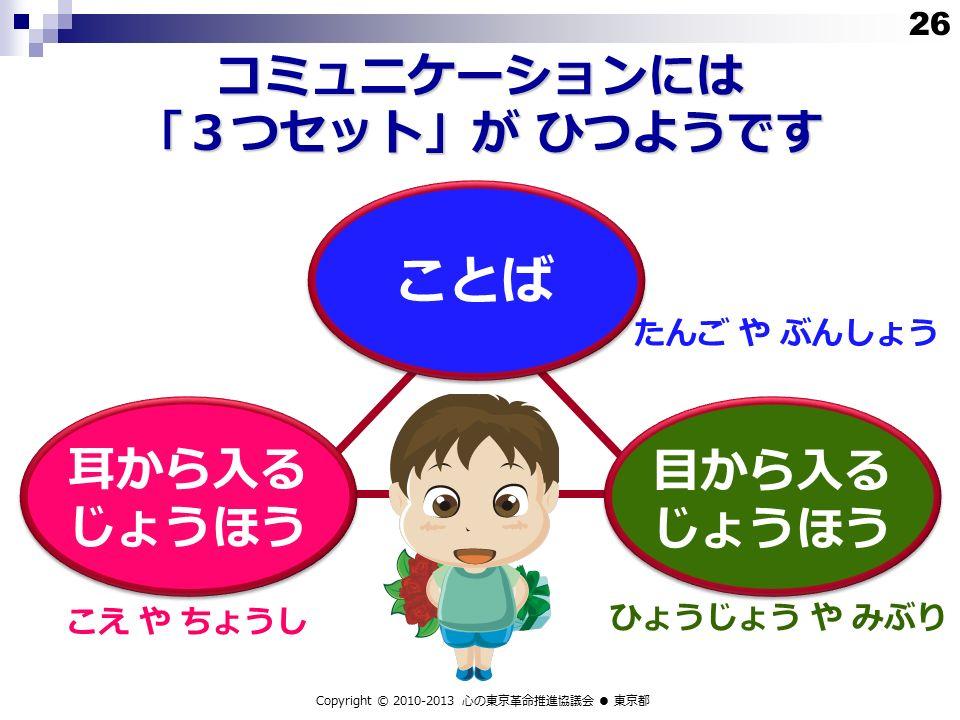 コミュニケーションには 「3つセット」が ひつようです ことば 耳から入る じょうほう 目から入る じょうほう たんご や ぶんしょう こえ や ちょうし ひょうじょう や みぶり Copyright © 2010-2013 心の東京革命推進協議会 ● 東京都 26