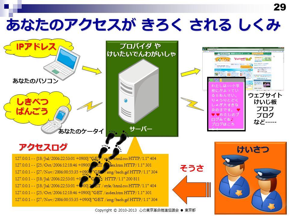 IP アドレス しきべつ ばんごう あなたのアクセスが きろく される しくみ あなたのケータイ あなたのパソコン プロバイダ や けいたいでんわがいしゃ ウェブサイト けいじ板 プロフ ブログ など…… そうさ 127.0.0.1 - - [18/Jul/2006:22:53:01 +0900] GET /style/html.css HTTP/1.1 404 127.0.0.1 - - [25/Oct/2006:12:18:46 +0900] GET /index.htm HTTP/1.1 301 127.0.0.1 - - [27/Nov/2006:00:55:35 +0900] GET /img/bach.gif HTTP/1.1 304 127.0.0.1 - - [18/Jul/2006:22:53:01 +0900] GET / HTTP/1.1 200 811 127.0.0.1 - - [18/Jul/2006:22:53:01 +0900] GET /style/html.css HTTP/1.1 404 127.0.0.1 - - [25/Oct/2006:12:18:46 +0900] GET /index.htm HTTP/1.1 301 127.0.0.1 - - [27/Nov/2006:00:55:35 +0900] GET /img/bach.gif HTTP/1.1 304 わたしは ○○ 小学 校にかよってい る5ねんせい。 りょうりとどく しょが大すきな 女の子です。 ❤ ❤ ❤わたしのブ ログみてね ♪ ブログはこち ら! アクセスログ けいさつ サーバー Copyright © 2010-2013 心の東京革命推進協議会 ● 東京都 29