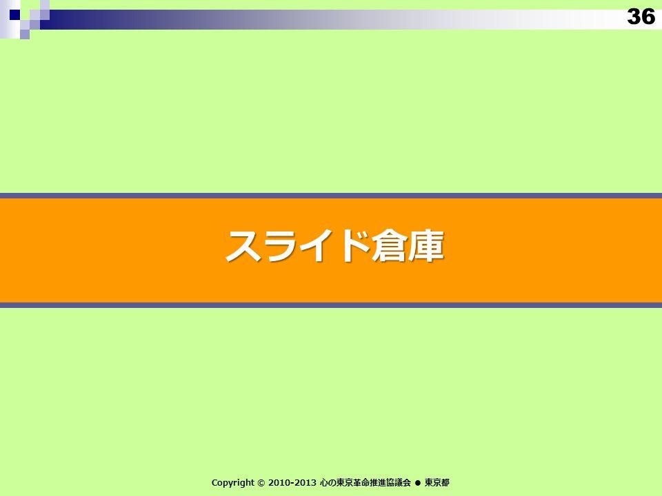 スライド倉庫 Copyright © 2010-2013 心の東京革命推進協議会 ● 東京都 36