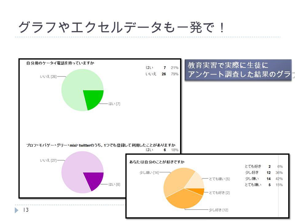 グラフやエクセルデータも一発で! 教育実習で実際に生徒に アンケート調査した結果のグラフ 13