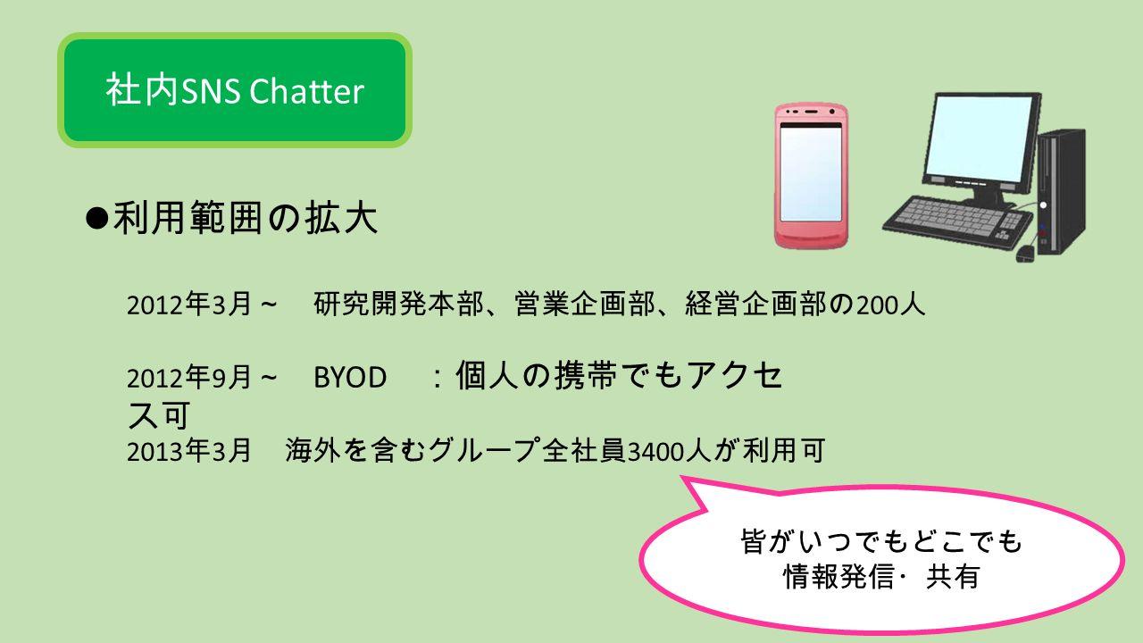 2013 年 3 月 海外を含むグループ全社員 3400 人が利用可 利用範囲の拡大 2012 年 3 月~ 研究開発本部、営業企画部、経営企画部の 200 人 社内 SNS Chatter 2012 年 9 月~ BYOD :個人の携帯でもアクセ ス可 皆がいつでもどこでも 情報発信・共有