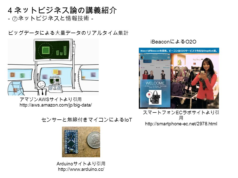 4ネットビジネス論の講義紹介 -⑦ネットビジネスと情報技術- スマートフォン EC ラボサイトより引 用 http://smartphone-ec.net/2978.html アマゾン AWS サイトより引用 http://aws.amazon.com/jp/big-data/ Arduino サイトより引用 http://www.arduino.cc/ ビッグデータによる大量データのリアルタイム集計 センサーと無線付きマイコンによる IoT iBeacon による O2O