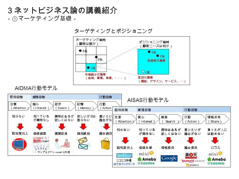 3ネットビジネス論の講義紹介 -①マーケティング基礎- ターゲティングとポジショニング AIDMA 行動モデル AISAS 行動モデル