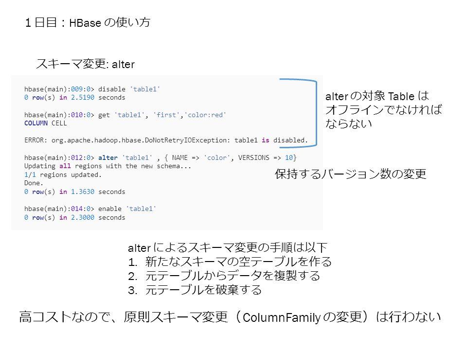1日目: HBase の使い方 スキーマ変更 : alter hbase(main):009:0> disable table1 0 row(s) in 2.5190 seconds hbase(main):010:0> get table1 , first , color:red COLUMN CELL ERROR: org.apache.hadoop.hbase.DoNotRetryIOException: table1 is disabled.