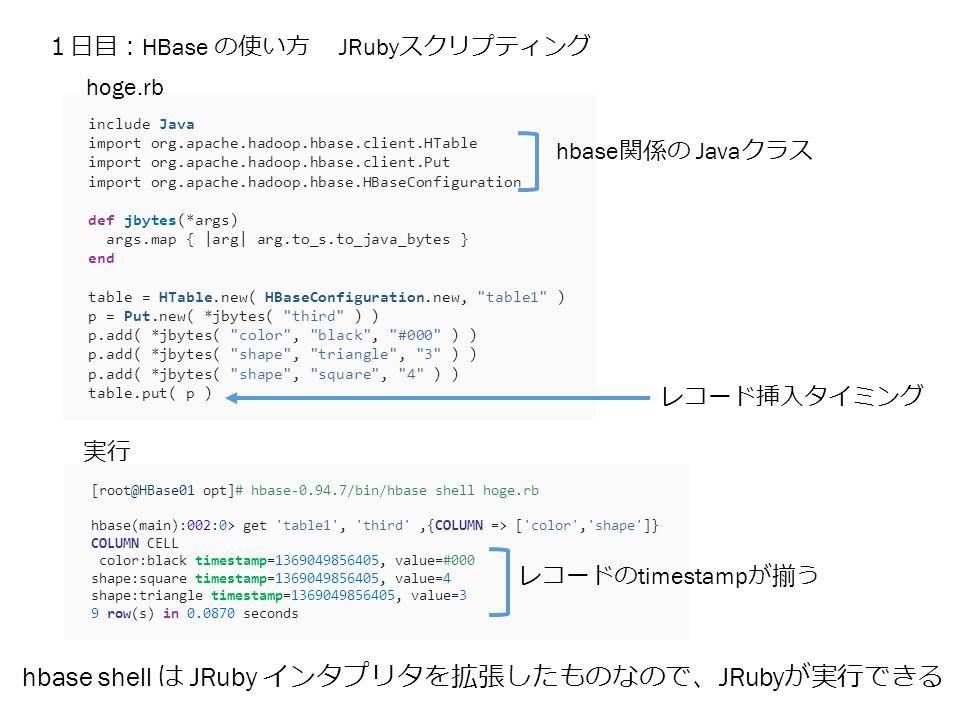 1日目: HBase の使い方 JRuby スクリプティング include Java import org.apache.hadoop.hbase.client.HTable import org.apache.hadoop.hbase.client.Put import org.apache.hadoop.hbase.HBaseConfiguration def jbytes(*args) args.map { |arg| arg.to_s.to_java_bytes } end table = HTable.new( HBaseConfiguration.new, table1 ) p = Put.new( *jbytes( third ) ) p.add( *jbytes( color , black , #000 ) ) p.add( *jbytes( shape , triangle , 3 ) ) p.add( *jbytes( shape , square , 4 ) ) table.put( p ) hoge.rb [root@HBase01 opt]# hbase-0.94.7/bin/hbase shell hoge.rb hbase(main):002:0> get table1 , third ,{COLUMN => [ color , shape ]} COLUMN CELL color:black timestamp=1369049856405, value=#000 shape:square timestamp=1369049856405, value=4 shape:triangle timestamp=1369049856405, value=3 9 row(s) in 0.0870 seconds 実行 レコード挿入タイミング レコードの timestamp が揃う hbase shell は JRuby インタプリタを拡張したものなので、 JRuby が実行できる hbase 関係の Java クラス