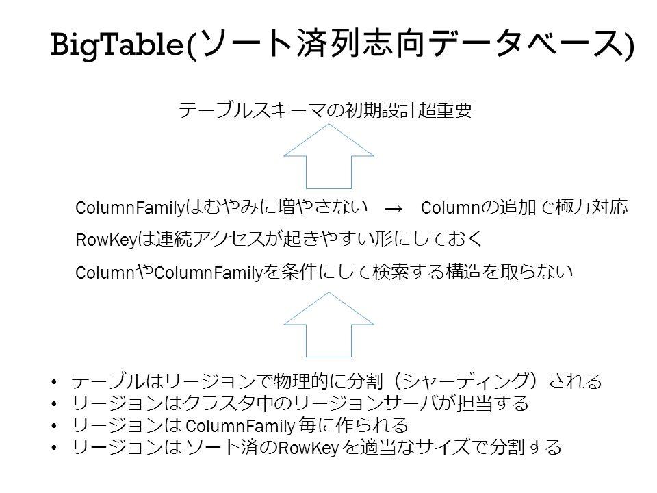 BigTable( ソート済列志向データベース ) ColumnFamily はむやみに増やさない → Column の追加で極力対応 RowKey は連続アクセスが起きやすい形にしておく テーブルはリージョンで物理的に分割(シャーディング)される リージョンはクラスタ中のリージョンサーバが担当する リージョンは ColumnFamily 毎に作られる リージョンは ソート済の RowKey を適当なサイズで分割する Column や ColumnFamily を条件にして検索する構造を取らない テーブルスキーマの初期設計超重要