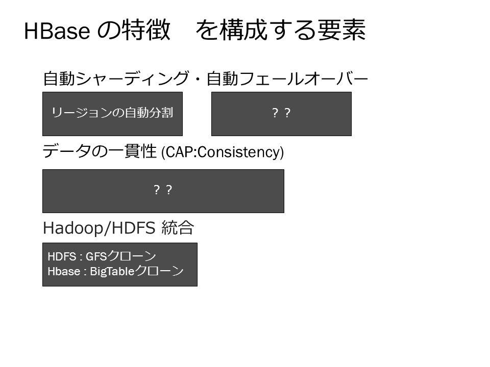 HBase の特徴 を構成する要素 自動シャーディング・自動フェールオーバー データの一貫性 (CAP:Consistency) Hadoop/HDFS 統合 リージョンの自動分割?? HDFS : GFS クローン Hbase : BigTable クローン