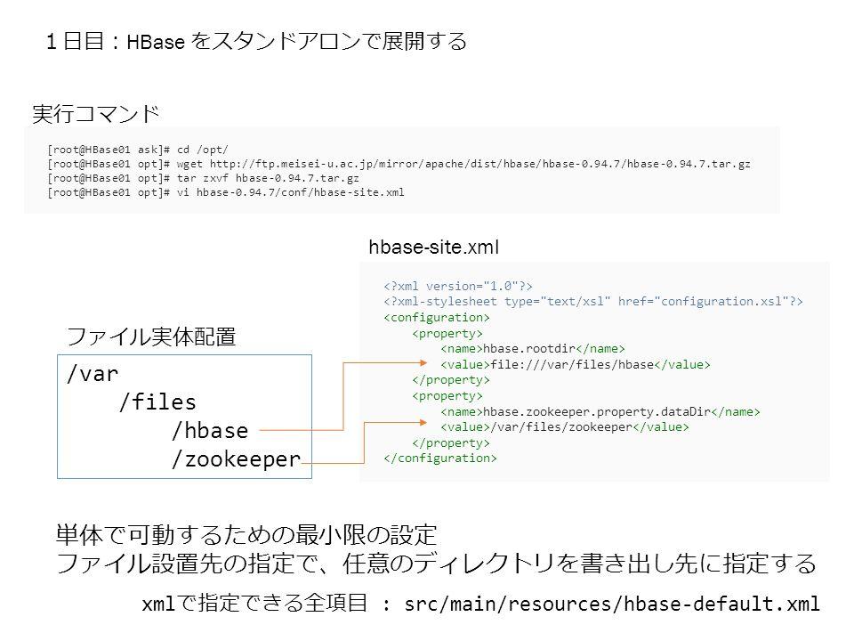 1日目: HBase をスタンドアロンで展開する [root@HBase01 ask]# cd /opt/ [root@HBase01 opt]# wget http://ftp.meisei-u.ac.jp/mirror/apache/dist/hbase/hbase-0.94.7/hbase-0.94.7.tar.gz [root@HBase01 opt]# tar zxvf hbase-0.94.7.tar.gz [root@HBase01 opt]# vi hbase-0.94.7/conf/hbase-site.xml hbase.rootdir file:///var/files/hbase hbase.zookeeper.property.dataDir /var/files/zookeeper 実行コマンド hbase-site.xml /var /files /hbase /zookeeper ファイル実体配置 単体で可動するための最小限の設定 ファイル設置先の指定で、任意のディレクトリを書き出し先に指定する xml で指定できる全項目 : src/main/resources/hbase-default.xml