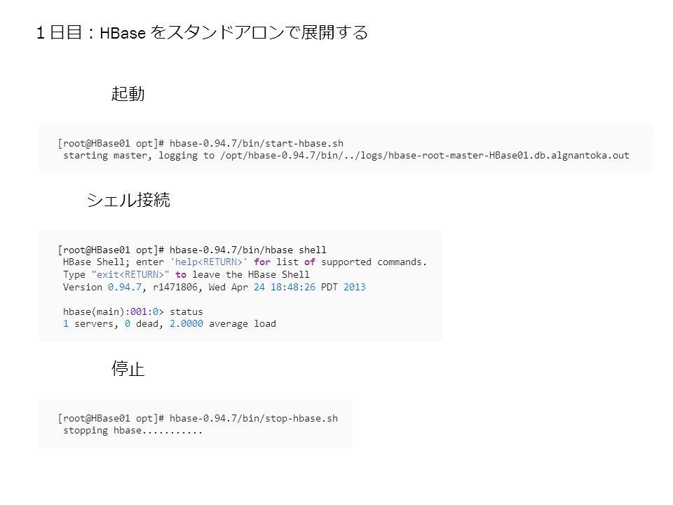 1日目: HBase をスタンドアロンで展開する [root@HBase01 opt]# hbase-0.94.7/bin/start-hbase.sh starting master, logging to /opt/hbase-0.94.7/bin/../logs/hbase-root-master-HBase01.db.algnantoka.out [root@HBase01 opt]# hbase-0.94.7/bin/stop-hbase.sh stopping hbase...........