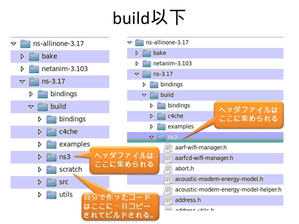build 以下 自分で作ったコード はここに一旦コピー されてビルドされる。 ヘッダファイルは ここに集められる