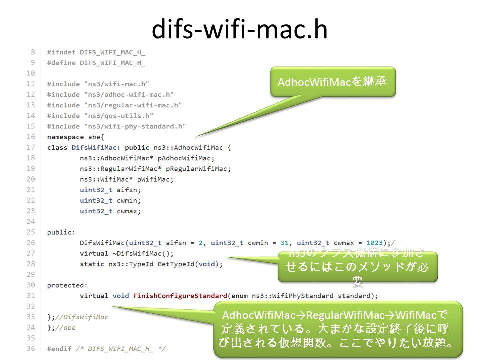 difs-wifi-mac.h AdhocWifiMac を継承 ns3 のクラス機構に参加さ せるにはこのメソッドが必 要 AdhocWifiMac→RegularWifiMac→WifiMac で 定義されている。大まかな設定終了後に呼 び出される仮想関数。ここでやりたい放題。
