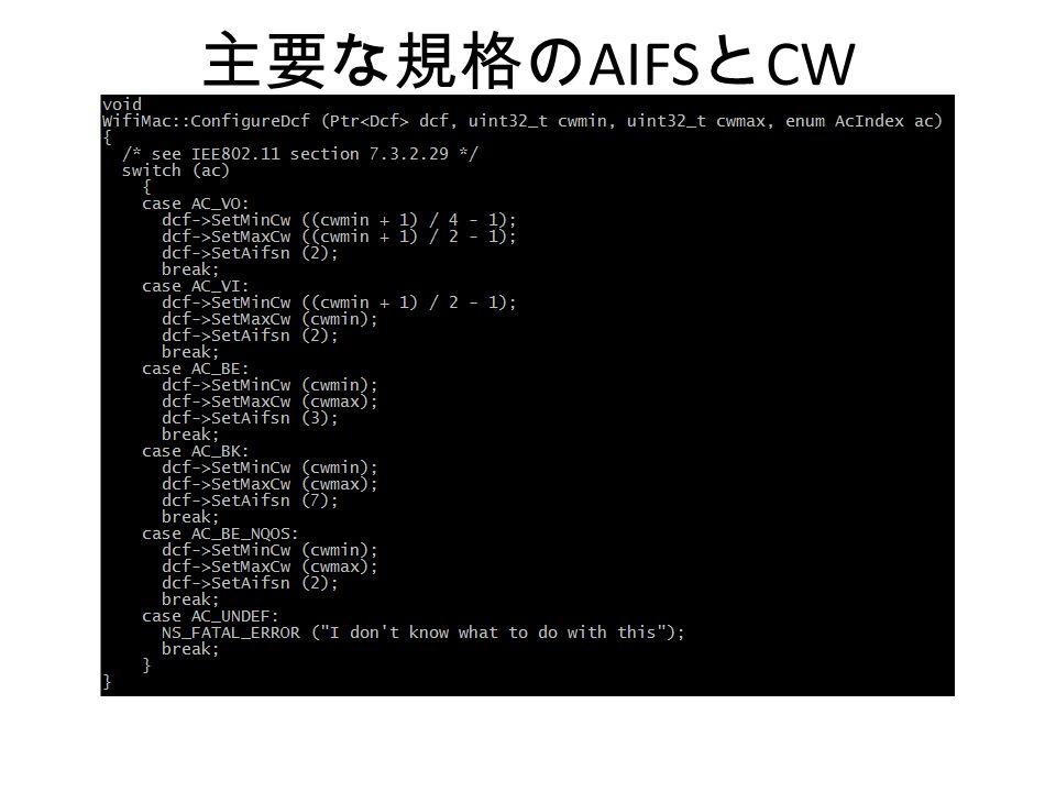 主要な規格の AIFS と CW