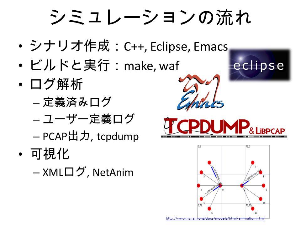 シミュレーションの流れ シナリオ作成: C++, Eclipse, Emacs ビルドと実行: make, waf ログ解析 – 定義済みログ – ユーザー定義ログ – PCAP 出力, tcpdump 可視化 – XML ログ, NetAnim http://www.nsnam.org/docs/models/html/animation.html