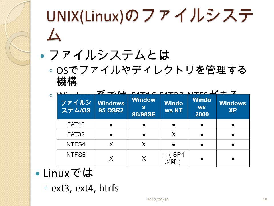 UNIX(Linux) のファイルシステ ム ファイルシステムとは ◦ OS でファイルやディレクトリを管理する 機構 ◦ Windows 系では FAT16,FAT32,NTFS がある ファイルシ ステム /OS Windows 95 OSR2 Window s 98/98SE Windo ws NT Windo ws 2000 Windows XP FAT16 ●●●●● FAT32 ●●X●● NTFS4 XX●●● NTFS5 XX ○ ( SP4 以降) ●● 2012/09/1015 Linux では ◦ ext3, ext4, btrfs