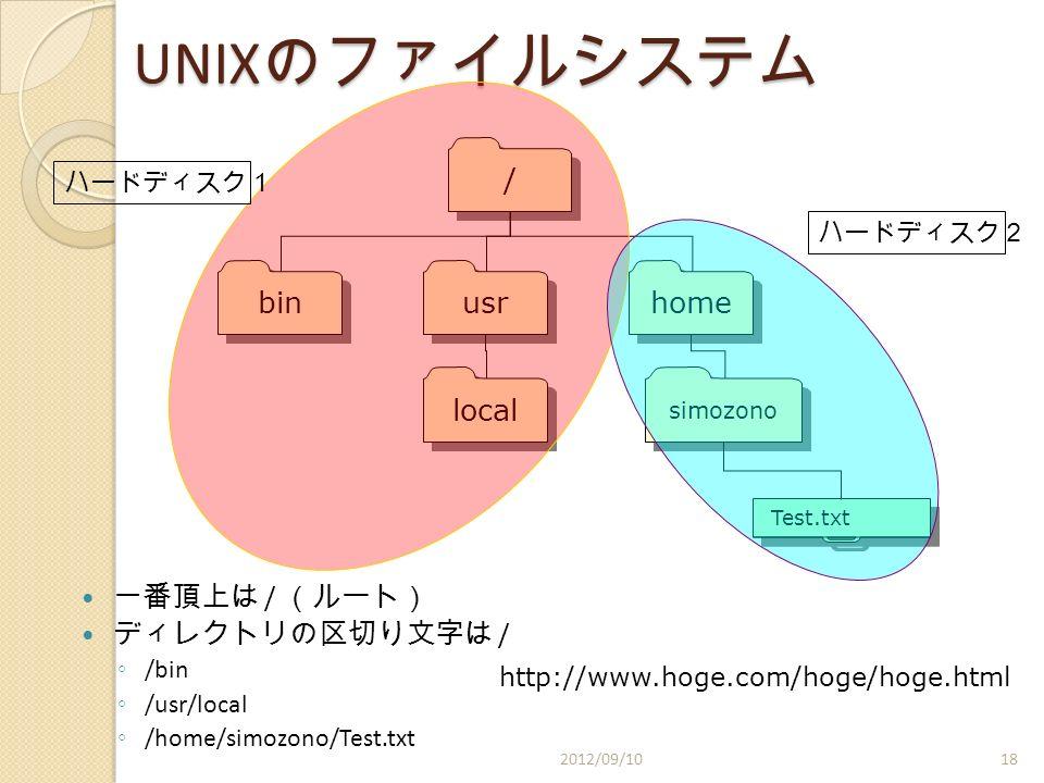 UNIX のファイルシステム 一番頂上は / (ルート) ディレクトリの区切り文字は / ◦ /bin ◦ /usr/local ◦ /home/simozono/Test.txt / / bin usr home simozono Test.txt local ハードディスク1 ハードディスク2 http://www.hoge.com/hoge/hoge.html 2012/09/1018