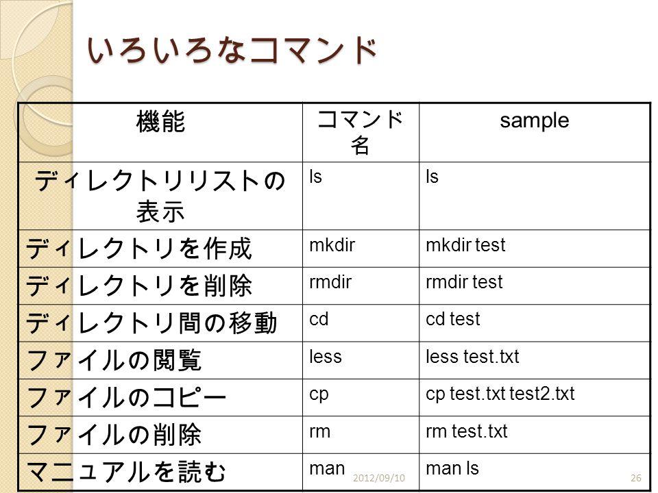 いろいろなコマンド 機能 コマンド 名 sample ディレクトリリストの 表示 ls ディレクトリを作成 mkdirmkdir test ディレクトリを削除 rmdirrmdir test ディレクトリ間の移動 cdcd test ファイルの閲覧 lessless test.txt ファイルのコピー cpcp test.txt test2.txt ファイルの削除 rmrm test.txt マニュアルを読む manman ls 2012/09/1026