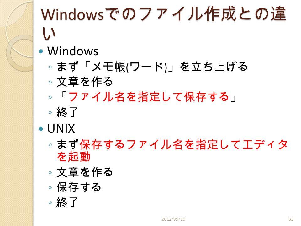 Windows でのファイル作成との違 い Windows ◦ まず「メモ帳 ( ワード ) 」を立ち上げる ◦ 文章を作る ◦ 「ファイル名を指定して保存する」 ◦ 終了 UNIX ◦ まず保存するファイル名を指定してエディタ を起動 ◦ 文章を作る ◦ 保存する ◦ 終了 2012/09/1033