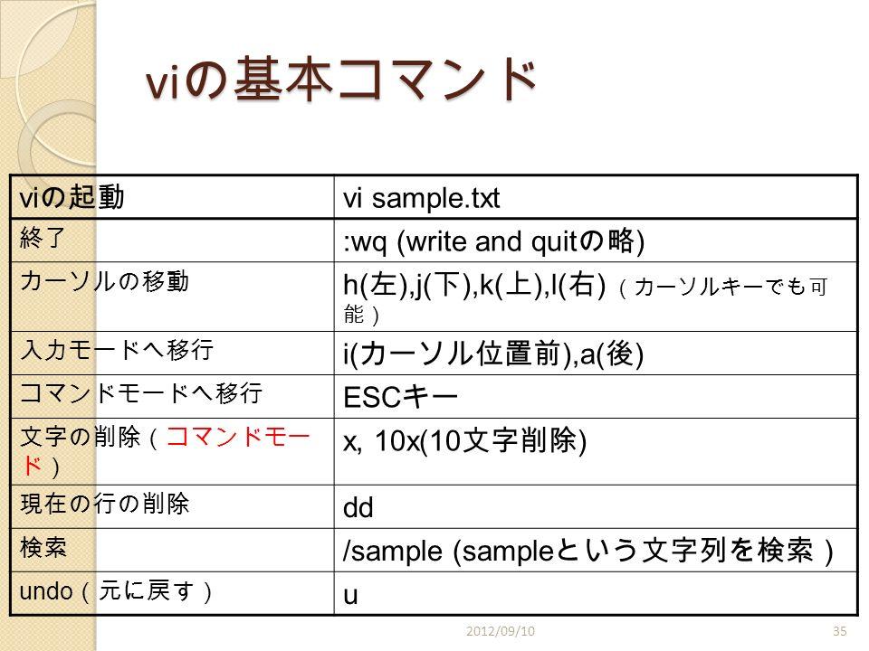vi の基本コマンド vi の起動 vi sample.txt 終了 :wq (write and quit の略 ) カーソルの移動 h( 左 ),j( 下 ),k( 上 ),l( 右 ) (カーソルキーでも可 能) 入力モードへ移行 i( カーソル位置前 ),a( 後 ) コマンドモードへ移行 ESC キー 文字の削除(コマンドモー ド) x, 10x(10 文字削除 ) 現在の行の削除 dd 検索 /sample (sample という文字列を検索) undo (元に戻す) u 2012/09/1035