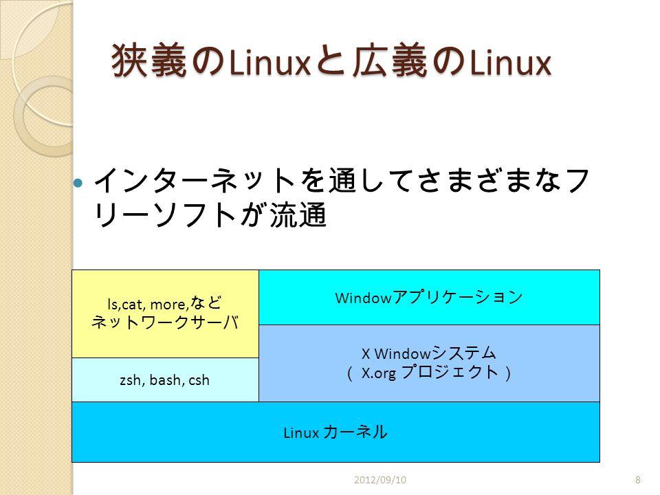 狭義の Linux と広義の Linux インターネットを通してさまざまなフ リーソフトが流通 Linux カーネル X Window システム ( X.org プロジェクト) ls,cat, more, など ネットワークサーバ zsh, bash, csh Window アプリケーション 2012/09/108