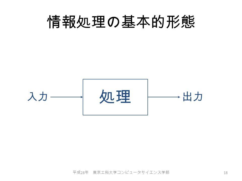 情報処理の基本的形態 平成 28 年 東京工科大学コンピュータサイエンス学部 18 処理 入力出力