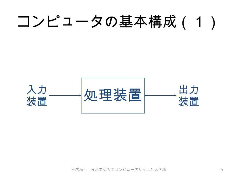 コンピュータの基本構成(1) 平成 28 年 東京工科大学コンピュータサイエンス学部 19 処理装置 入力 装置 出力 装置