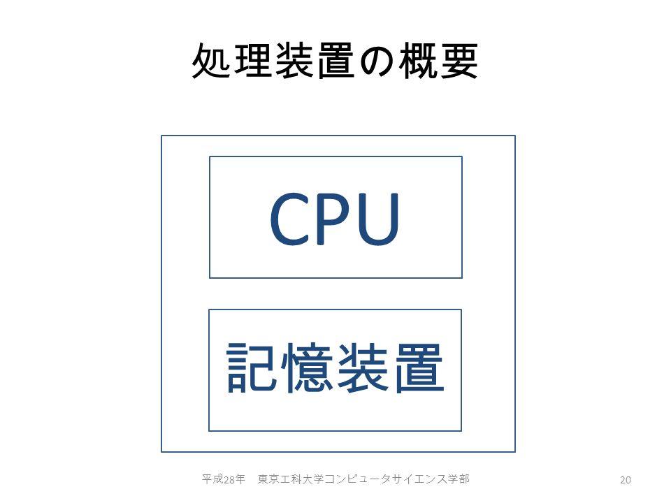 処理装置の概要 平成 28 年 東京工科大学コンピュータサイエンス学部 20 CPU 記憶装置
