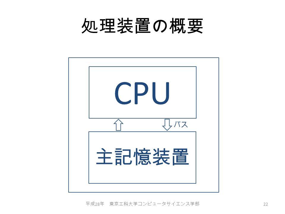 処理装置の概要 平成 28 年 東京工科大学コンピュータサイエンス学部 22 CPU 主記憶装置 バス