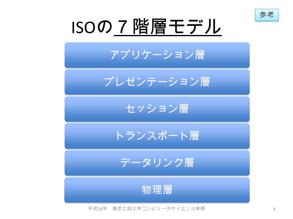 ISO の7階層モデル アプリケーション層プレゼンテーション層セッション層トランスポート層データリンク層物理層 平成 28 年 東京工科大学コンピュータサイエンス学部 4 参考