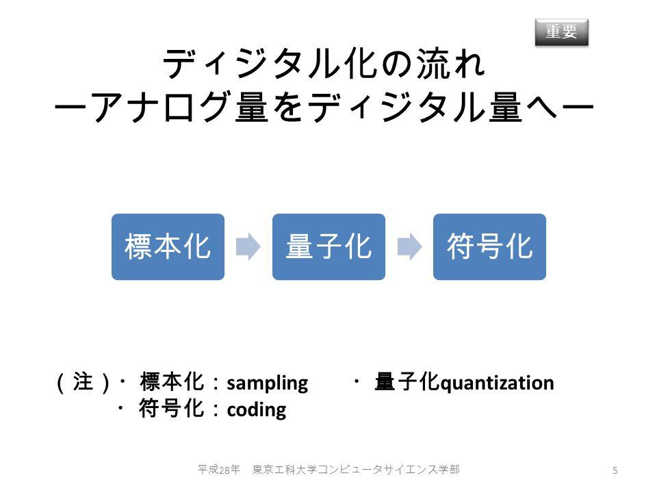 ディジタル化の流れ ーアナログ量をディジタル量へー 標本化量子化符号化 (注)・標本化: sampling ・量子化 quantization ・符号化: coding 平成 28 年 東京工科大学コンピュータサイエンス学部 5 重要