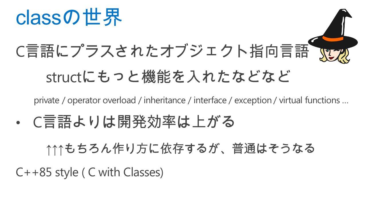 C 言語にプラスされたオブジェクト指向言語 struct にもっと機能を入れたなどなど private / operator overload / inheritance / interface / exception / virtual functions … C 言語よりは開発効率は上がる ↑↑↑ もちろん作り方に依存するが、普通はそうなる C++85 style ( C with Classes) class の世界