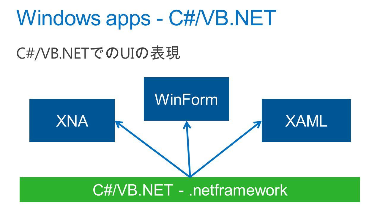 C#/VB.NET での UI の表現 Windows apps - C#/VB.NET XAML C#/VB.NET -.netframework XNA WinForm