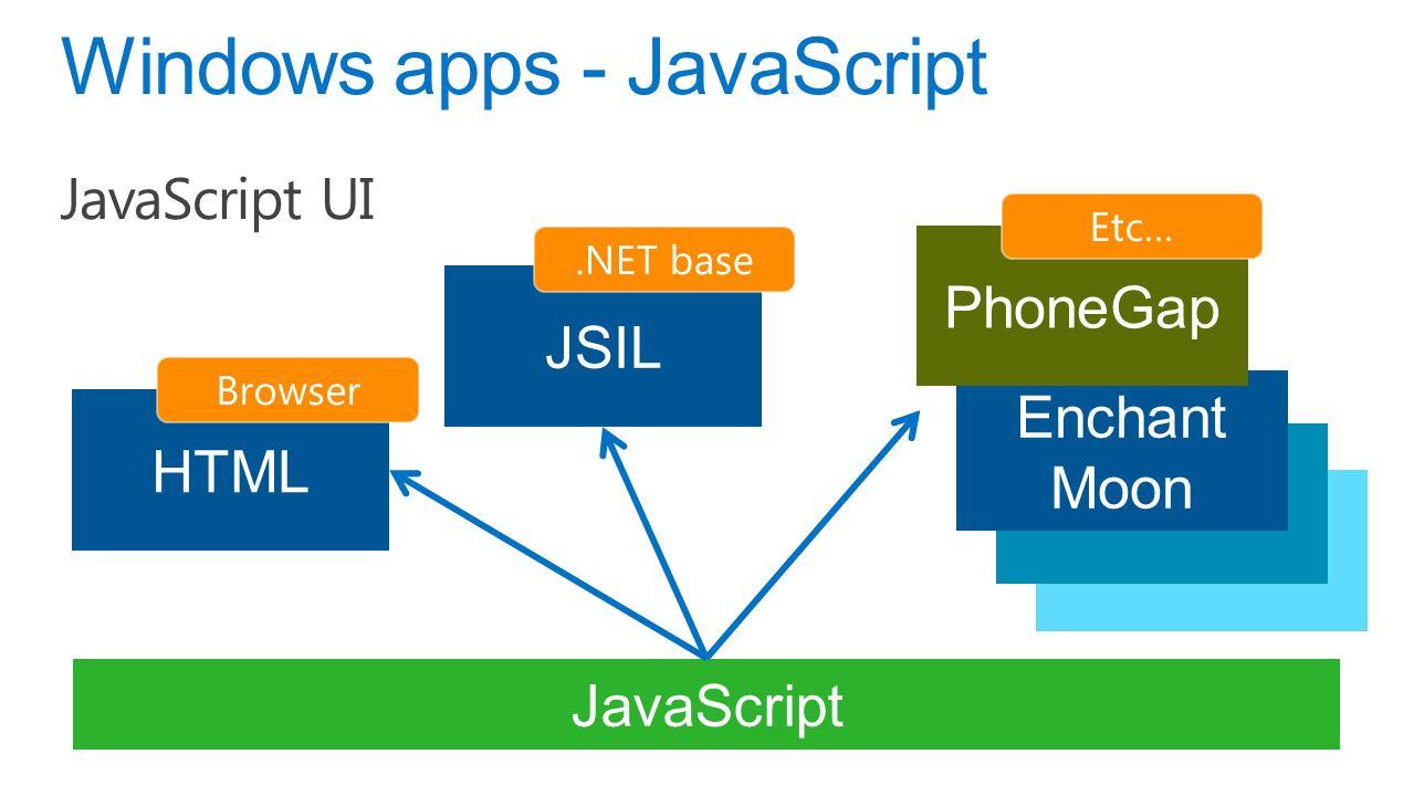 JavaScript UI Windows apps - JavaScript JavaScript HTML JSIL Enchant Moon PhoneGap
