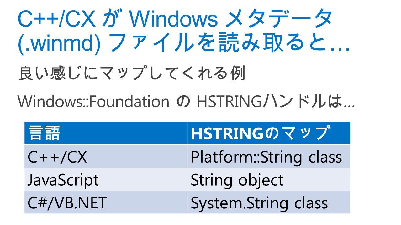 良い感じにマップしてくれる例 Windows::Foundation の HSTRING ハンドルは … C++/CX が Windows メタデータ (.winmd) ファイルを読み取ると … 言語 HSTRING のマップ C++/CXPlatform::String class JavaScriptString object C#/VB.NETSystem.String class
