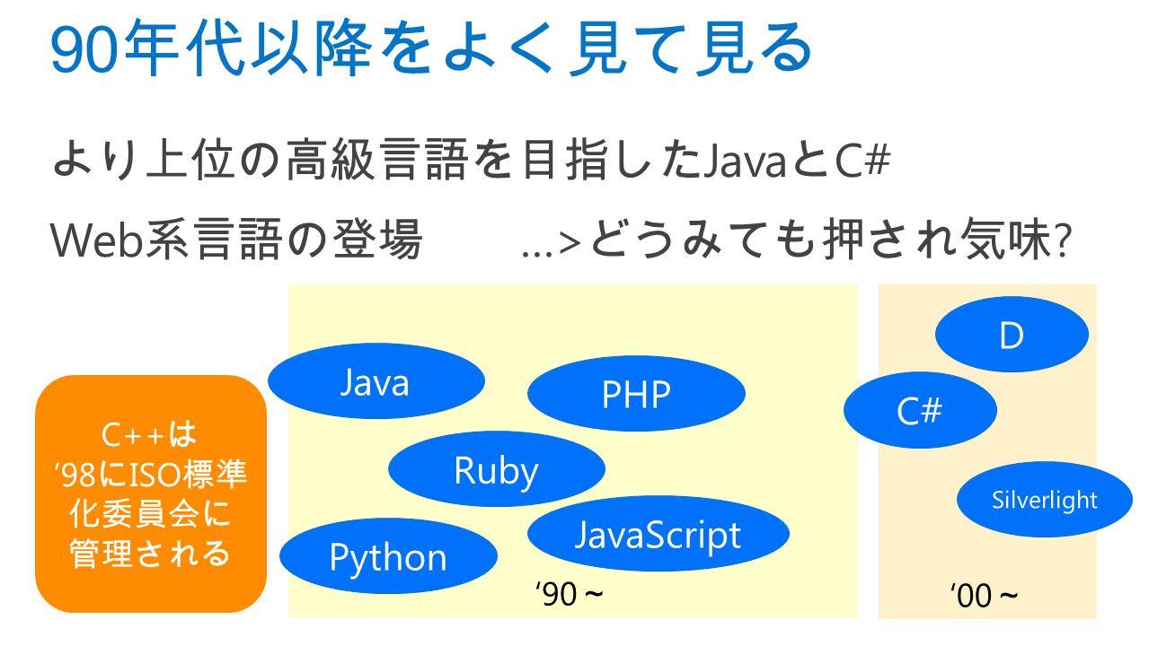 より上位の高級言語を目指した Java と C# Web 系言語の登場 …> どうみても押され気味 90 年代以降をよく見て見る '00 ~ '90 ~