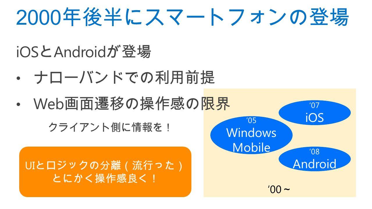 '00 ~ iOS と Android が登場 ナローバンドでの利用前提 Web 画面遷移の操作感の限界 クライアント側に情報を! 2000 年後半にスマートフォンの登場