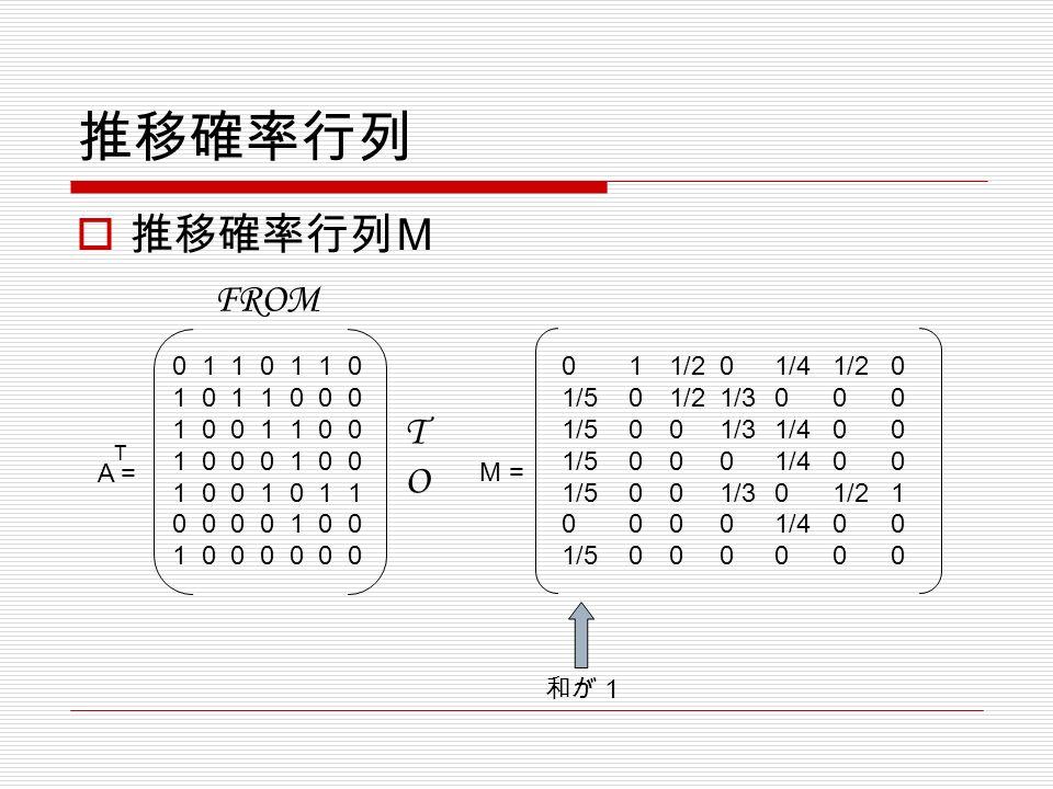 推移確率行列  推移確率行列M 0 1 1 0 1 1 0 1 0 1 1 0 0 0 1 0 0 1 1 0 0 1 0 0 0 1 0 0 1 0 0 1 0 1 1 0 0 0 0 1 0 0 1 0 0 0 0 0 0 A = T M = 0 1/5 0 1/5 10000001000000 1/2 0 1/3 0 1/3 0 1/4 0 1/4 0 1/4 0 1/2 0 1/2 0 00001000000100 和が1 FROM TOTO