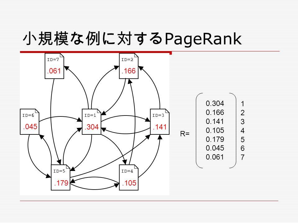 小規模な例に対する PageRank R= 0.304 0.166 0.141 0.105 0.179 0.045 0.061 12345671234567.304.179.166.141.105.061.045