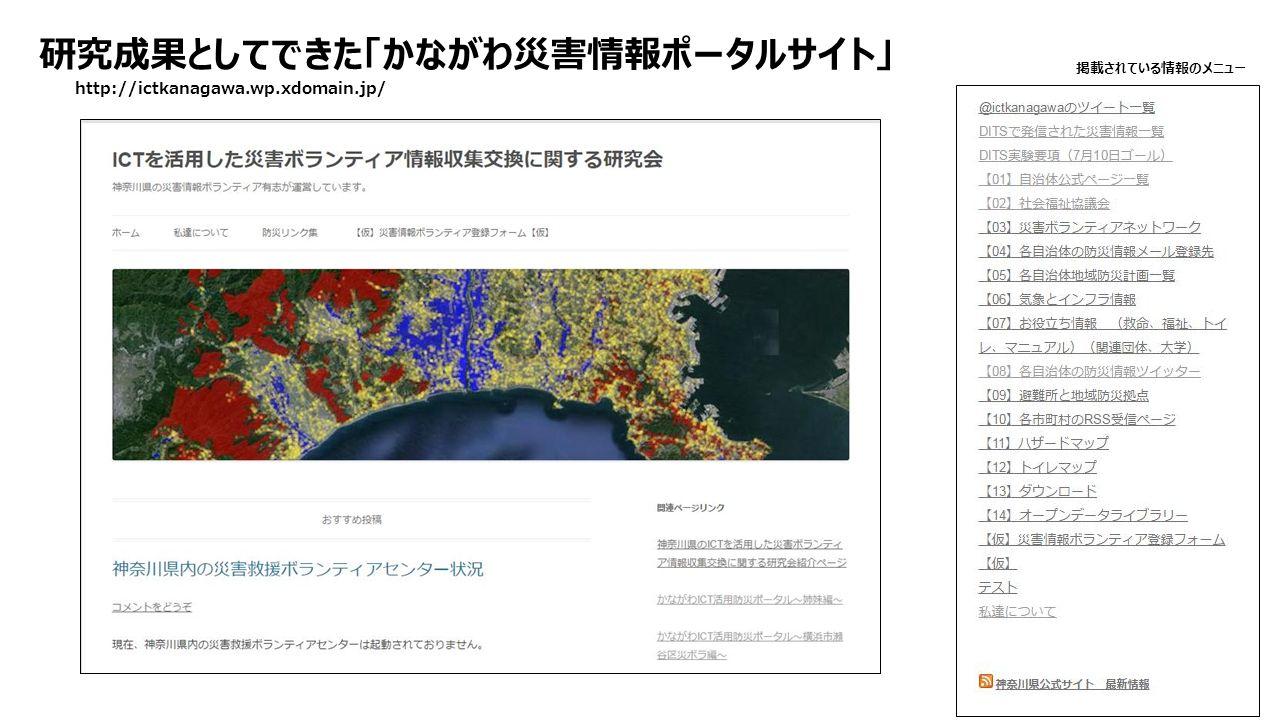 研究成果としてできた「かながわ災害情報ポータルサイト」 http://ictkanagawa.wp.xdomain.jp/ 掲載されている情報のメニュー