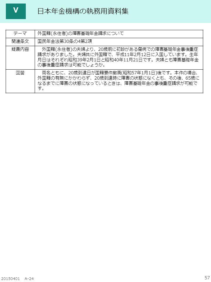 57 20150401 A-24 Ⅴ テーマ外国籍(永住者)の障害基礎年金請求について 関連条文国民年金法第30条の4第2項 疑義内容 外国籍(永住者)の夫婦より、20歳前に初診がある傷病での障害基礎年金事後重症 請求がありました。夫婦共に外国籍で、平成11年2月12日に入国しています。生年 月日はそれぞれ昭和39年2月1日と昭和40年11月21日です。夫婦とも障害基礎年金 の事後重症請求は可能でしょうか。 回答 両名ともに、20歳到達日が国籍要件撤廃(昭和57年1月1日)後です。本件の場合、 外国籍の有無にかかわらず、20歳到達時に障害の状態になくとも、その後、65歳に なるまでに障害の状態になっているときは、障害基礎年金の事後重症請求が可能で す。 日本年金機構の執務用資料集