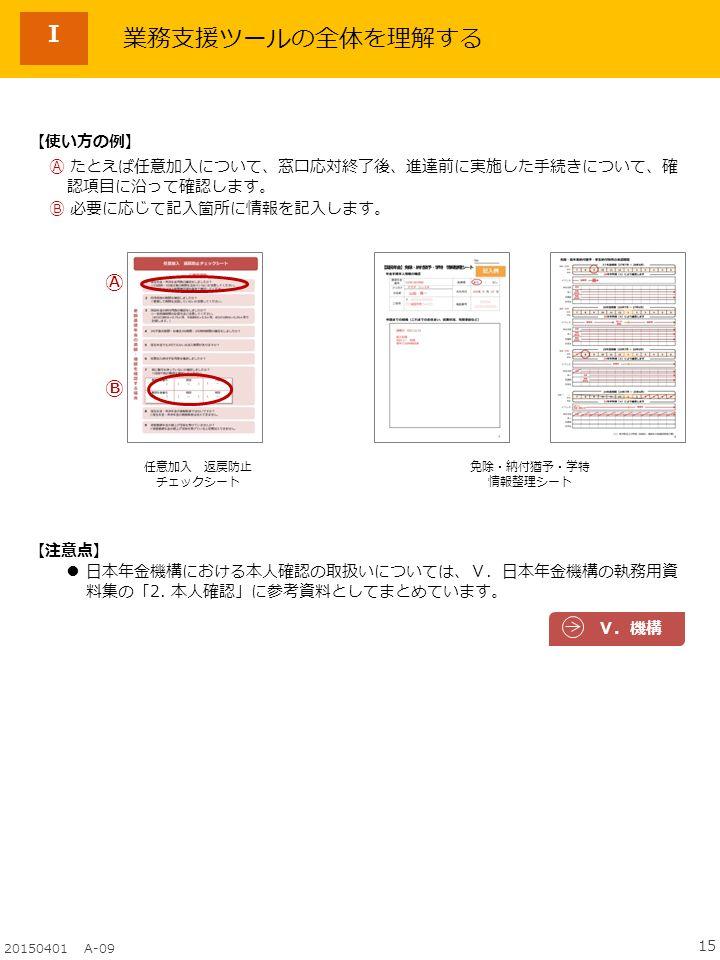 15 20150401 A-09 Ⅰ 【使い方の例】 Ⓐ たとえば任意加入について、窓口応対終了後、進達前に実施した手続きについて、確 認項目に沿って確認します。 Ⓑ 必要に応じて記入箇所に情報を記入します。 Ⓐ Ⓑ 任意加入 返戻防止 チェックシート 免除・納付猶予・学特 情報整理シート 業務支援ツールの全体を理解する 【注意点】 ● 日本年金機構における本人確認の取扱いについては、Ⅴ.日本年金機構の執務用資 料集の「2.