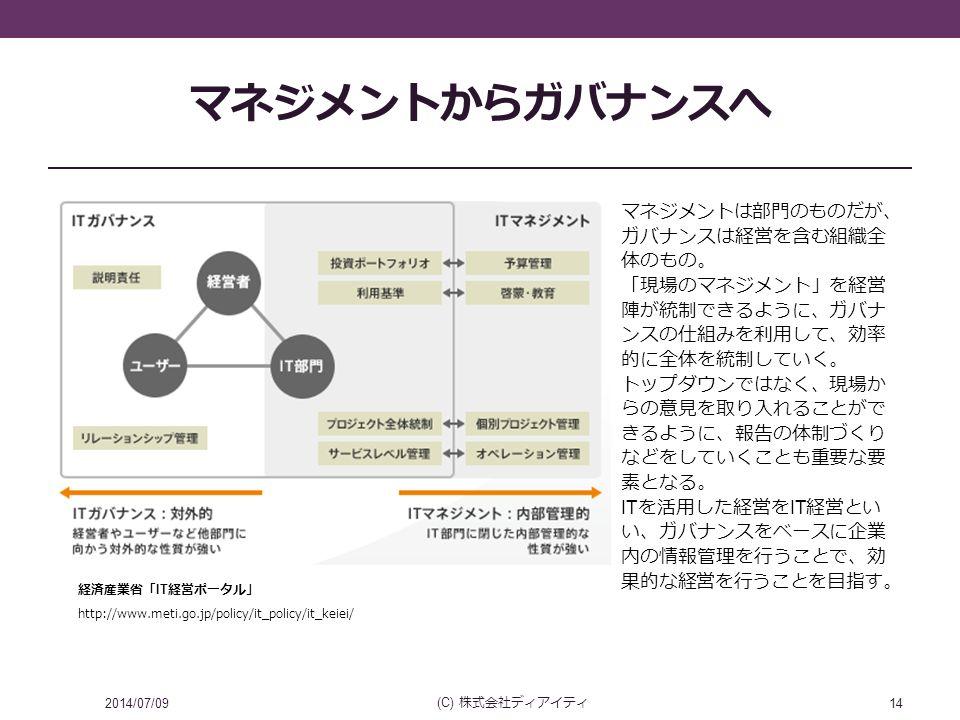 マネジメントからガバナンスへ 2014/07/09 (C) 株式会社ディアイティ 14 マネジメントは部門のものだが 、 ガバナンスは経営を含む組織全 体のもの 。 「 現場のマネジメント 」 を経営 陣が統制できるように 、 ガバナ ンスの仕組みを利用して 、 効率 的に全体を統制していく 。 トップダウンではなく 、 現場か らの意見を取り入れることがで きるように 、 報告の体制づくり などをしていくことも重要な要 素となる 。 IT を活用した経営を IT 経営とい い 、 ガバナンスをベースに企業 内の情報管理を行うことで 、 効 果的な経営を行うことを目指す 。 http://www.meti.go.jp/policy/it_policy/it_keiei/ 経済産業省 「 IT 経営ポータル 」