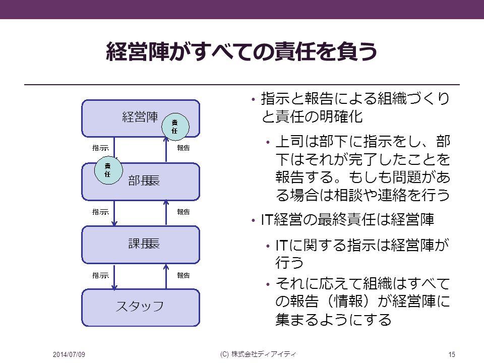 経営陣がすべての責任を負う 指示と報告による組織づくり と責任の明確化 上司は部下に指示をし 、 部 下はそれが完了したことを 報告する 。 もしも問題があ る場合は相談や連絡を行う IT 経営の最終責任は経営陣 IT に関する指示は経営陣が 行う それに応えて組織はすべて の報告 ( 情報 ) が経営陣に 集まるようにする 2014/07/09 (C) 株式会社ディアイティ 15